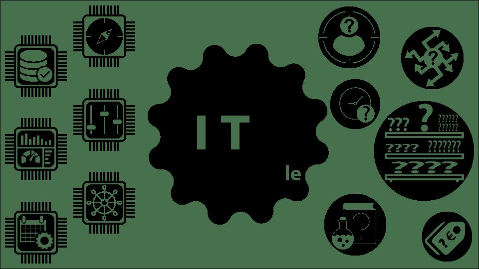 L'IT aide le retail à prendre des décisions