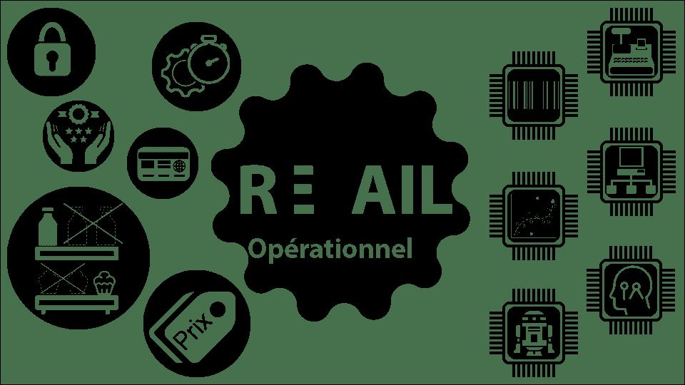 L'IT automatise les tâches répétitives du retail